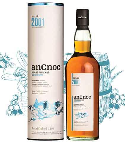 ancnoc-2001